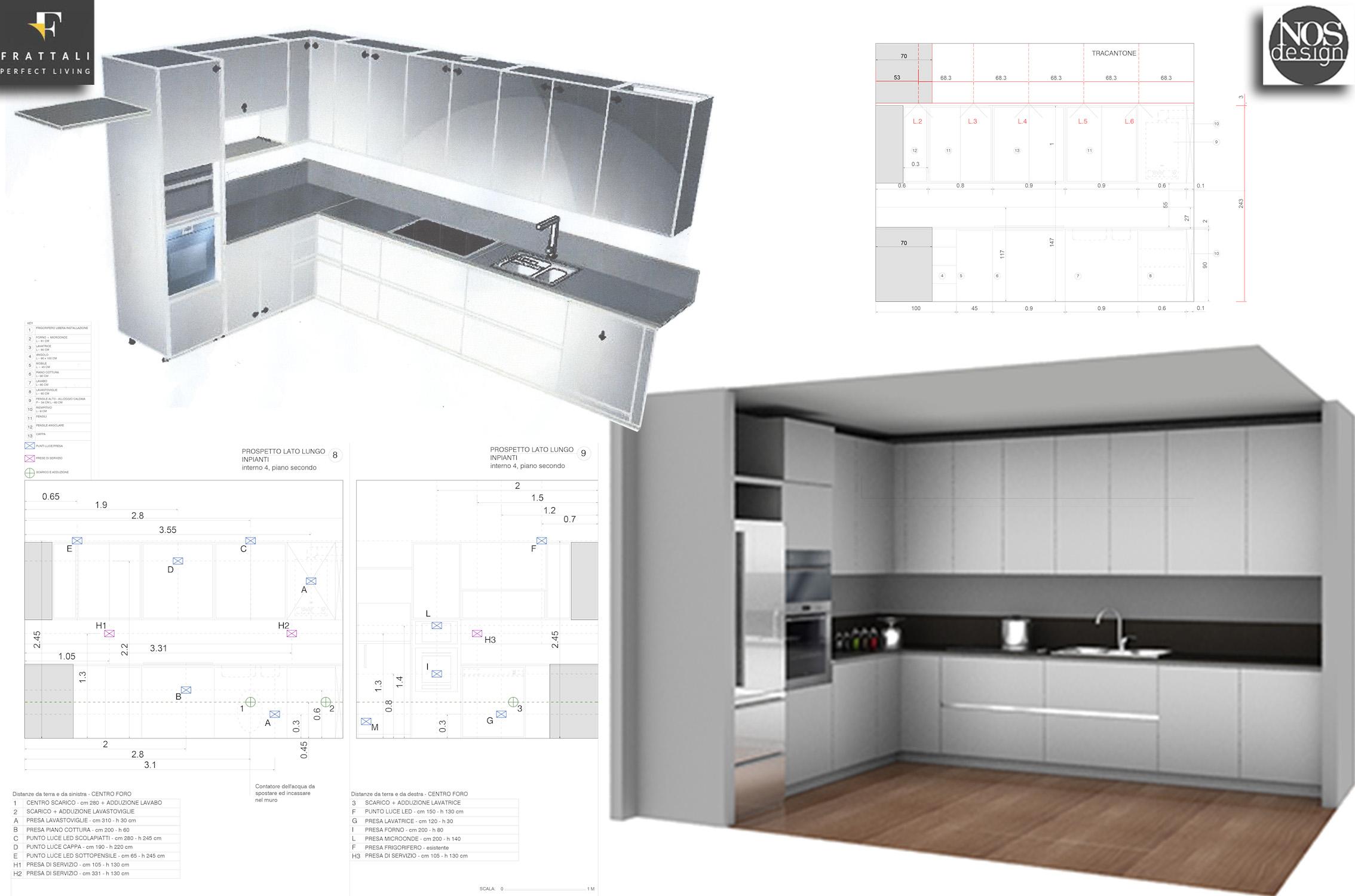 Punti luce cucina punti luce cucina rifare bagno e cucina sgombri di mobilio e punti with punti - Punti luce in cucina ...